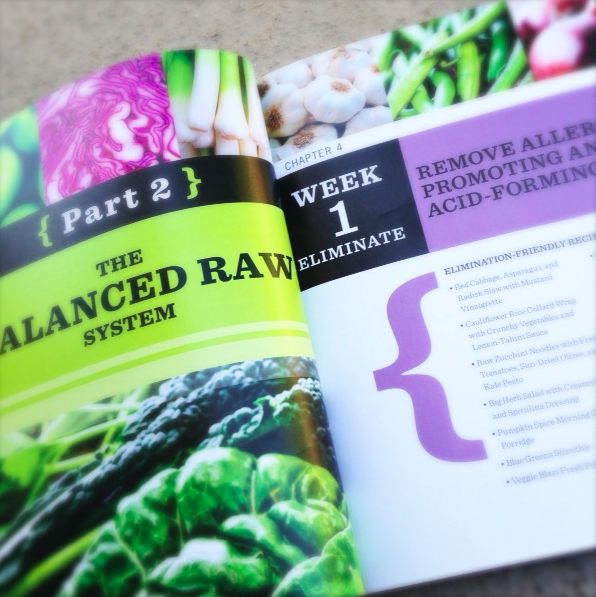 Balanced raw50 recipes health tips for balanced eating haute balanced forumfinder Choice Image