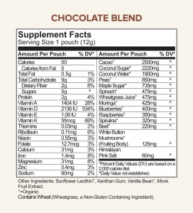 The Daily Good Chocolate Powder